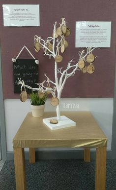 Self registration and question of the day area. Reggio Emilia Classroom, Reggio Inspired Classrooms, Montessori Classroom, New Classroom, Classroom Setting, Classroom Setup, Classroom Design, Classroom Displays, Year 1 Classroom Layout