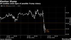 Commodities in Turmoil as Trump's Projected Win Shocks Investors - Bloomberg