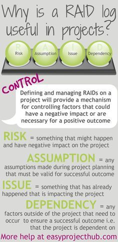 Project ManagerS Essential Soft Skills  Project Management