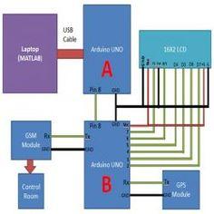 Circuit Diagram of Traffic Surveillance System using MATLAB and Arduino