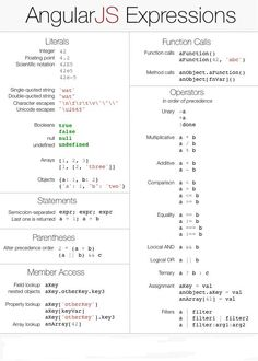 AngularJS Expressions vs JavaScript Expressions
