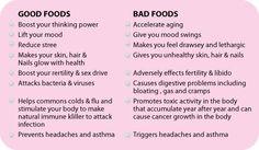 GOOD FOODS verses BAD FOODS