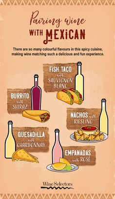 From chilli to beans, cheese and sour cream, there are so many colourful flavours in this spicy cuisine, which makes wine matching an exciting experience. Wine Cheese Pairing, Wine And Cheese Party, Wine Tasting Party, Wine Parties, Wine Pairings, Food Pairing, Wine Recipes, Mexican Food Recipes, Wine Facts