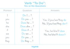 Yes or no questions - Verb To Do English For Beginners, English Tips, English Study, English Lessons, Learn English, English Verbs, English Vocabulary, English Grammar, Teaching English