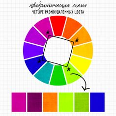 Color theory explained : Why color schemes work. Split Complementary Color Scheme, Complimentary Colors, Elements And Principles, Elements Of Art, Paint Paint, Teaching Colors, Tips & Tricks, Color Harmony, Color Studies