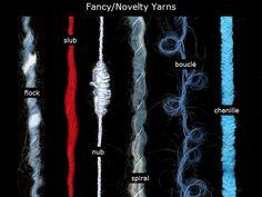iTextiles - Novelty Yarns