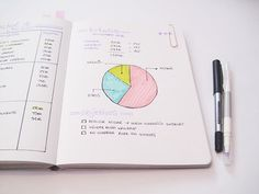 Imprimible para tu control de gastos + Ideas para tu Bullet Journal