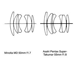 Super Takumar 55mm F1.8 Standard Prime LENS Pentax M42