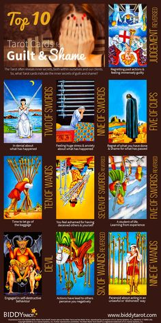 Divination:  #Tarot Top 10 Guilt & Shame Cards. When these cards appear, there are some skeletons in the closet. It's time to be honest, kickstart the healing process and confront feelings of guilt and shame head on.