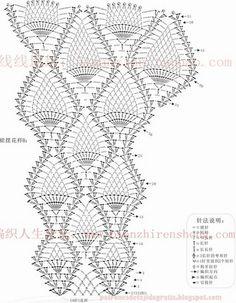 Patrones de vestido crochet para niña en punto piñas / DIY | Patrones para Crochet