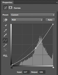How to use Curves in Photoshop by Elena Blair