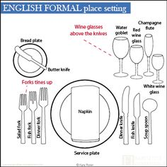 American Style Table Setting | DINING PLACE SETTING | Pinterest ...