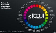 Our #dawah page https://www.facebook.com/Ask.Us.About.Islam #islam #Muslim #Ummah #Salaf #Sunnah #Hadith #Shariah #Khalifah  #Quran #Aqeedah #Imaan الإسلام مسلم #  الأمة السلف السنة الحديث  خليفة الشريعة  القرآن العقيدة الإيمان الدعوة