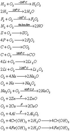 Hoá học Chemistry Basics, Chemistry Notes, Chemistry Lessons, Biology Lessons, Science Notes, Math Lessons, Chemistry Classroom, Teaching Chemistry, Science Chemistry