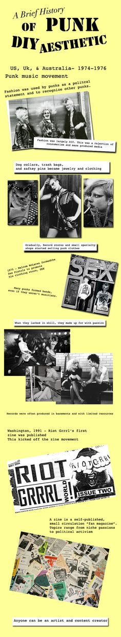 Punk DIY Aesthetic Infographic - fashion, art, and music