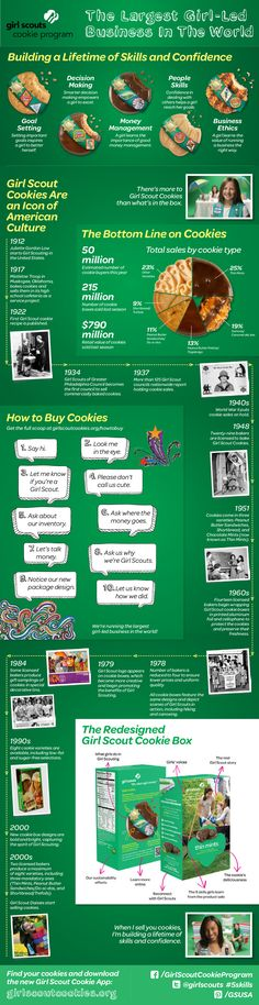 We love this infographic entirely about the Girl Scout Cookie Program. What's your favorite cookie-selling memory?