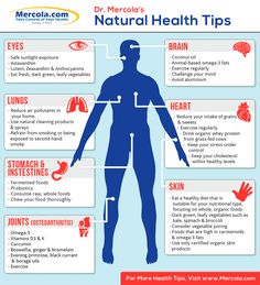 Read this infographic and discover simple but useful natural health tips that will help you care for some of the most important parts of your body.    http://www.mercola.com/infographics/natural-health-tips.htm