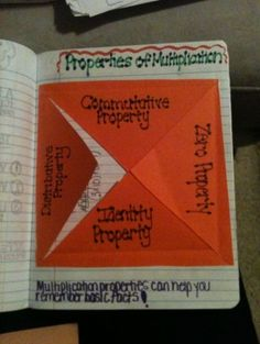 properties of multiplication foldable... doing it! by Becknboys
