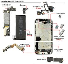 iPhone Replacement Parts? We offer iphone parts for cracked iphone screens. DirectFix offers iphone screen replacement parts, iphone repair parts & iphone replacement batteries. Iphone Repair, Mobile Phone Repair, Mobile Phones, Group Facetime, Iphone Parts, Cell Phones For Seniors, Wholesale Cell Phones, Iphone Life Hacks, Geek Gadgets