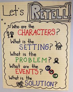 My class is becoming covered in anchor charts. A couple weeks ago, I shared this picture on my FB page : This is only about 1/4th o...