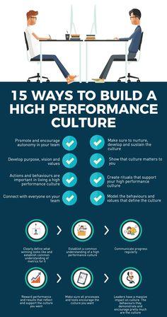Behoefte om meer uit je team te halen? Hier zijn 15 manieren om een cultuur te bouwen, waarin elke medewerker optimaal kan presteren. Hoe? Laat je inspireren door deze #infographic. #HRM #team #organisatiecultuur #werk #management