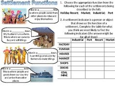 This worksheet allows students to understand the key terms of settlement functions by using clues to decide what these are. Holiday Resort, By Using, Worksheets, Students, Urban, Key, Marketing, Unique Key, Literacy Centers
