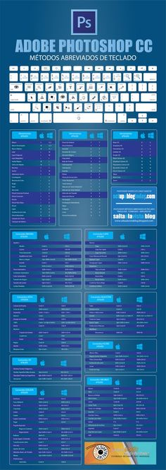 Cagey Photoshop How To Photography Tips Photoshop Keyboard, Photoshop Actions, Graphisches Design, Graphic Design Tips, Photoshop Tutorial, Photoshop Youtube, Photoshop Photography, Photography Tips, Photography Tutorials