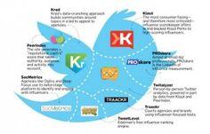 Twittertools op een rijtje