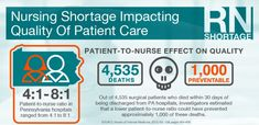 Nursing Shortage #nurse #nurses #nursing #nursingshortage #realnurse #nurseia #nursepractitioner #job #hiring #nurserydecor #nursesrock #nursesofinstagram #nursehumor #nightnurse #nurselife #nursesunitev Nursing Shortage, Professional Nurse, Night Nurse, Nurse Practitioner, Nurse Life, Nurse Humor, Nurses, Night Shift Nurse, Registered Nurses