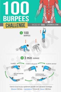 Squat workout 304978206017238215 - 100 burpees challenge + gainage Source by litobox One Song Workouts, Cheer Workouts, Gym Workouts Women, Workout Songs, Morning Workouts, Cardio Workouts, Beginner Workout Program, Workout For Beginners, Workout Programs