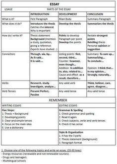 customer service essay writing, english essay writing service, essay and dissertation writing service, pro essay writing service, aw school essay writing service Creative Writing Examples, Essay Examples, Best Essay Writing Service, Dissertation Writing Services, College Admission Essay, College Essay, Education System In India, Macbeth Essay, Teaching High Schools