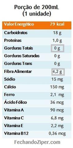 De olho nas novidades do supermercado: TRIO Zero Chocolate Shake