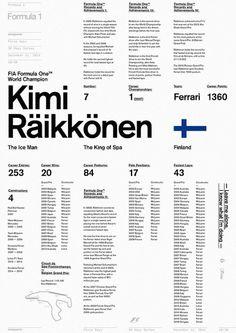 Živan Rosić / Pixie Says / Formula 1 / Poster / 2016