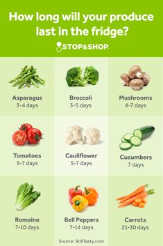 When you buy a lot at once, it's tough to know which items to cook first! Here's our guide to which items stay freshest longest, so you can make the most of your groceries without anything going to waste. Healthy Cooking, Cooking Tips, Healthy Life, Healthy Snacks, Healthy Eating, Cooking Recipes, Healthy Recipes, Good Food, Yummy Food