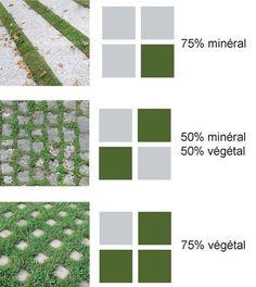 backyard design – Gardening Tips Landscape Architecture Design, Landscape Plans, Urban Landscape, Grass Pavers, Pavement Design, Jardin Decor, Paving Design, Paving Ideas, Rain Garden
