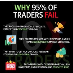 Stock Trading Strategies, Habits Of Mind, Trade Finance, Trading Quotes, Creating Wealth, Finance Quotes, Make Money Now, Day Trading, Budgeting Money