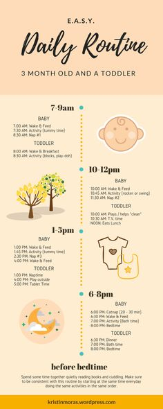 Routine with a 3 Month Old + a Toddler EASY. Routine with a child of 3 months and a toddler Before Baby, After Baby, 2 Month Old Baby, Babies First Month, First Month With Baby, 3 Month Old Toys, 3 Month Old Sleep, Baby Monat Für Monat, Baby Life Hacks