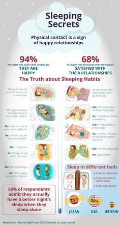 Sleeping Guide to Happy Relationship Infographic dating-singles-meetville-matchmaking