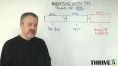 """It's been said that """"one is the loneliest number."""" But in marketing, one has its place. There is also a caution about it. In this Thrive in 5 video, Tom Adams shares a few principles about """"one"""" in marketing that will be helpful to you."""