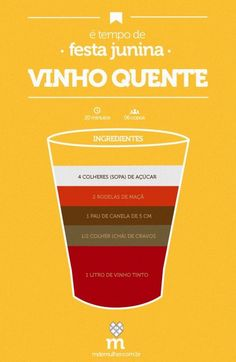 vinho quente Drink Bar, Food And Drink, Cocktail Drinks, Cocktails, Brazil Food, Food Garnishes, Farm Party, School Events, Portuguese Recipes