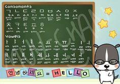 Learn the Korean Alphabet :)