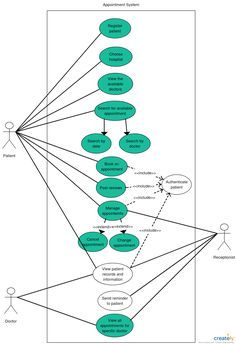 how to create a use case diagram in visual paradigm