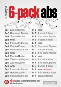 Who doesn't want a great 6 pack?  Check out our Top 10 Exercises for your abs to get the best abs ever!  #6packas #abs #fitness