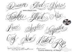 Tattoo+Script+Lettering | Script Name Tattoos « Best Tattoo Art