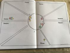 Weekly layout bullet journal - Brenda O. Bullet Journal 2019, Bullet Journal Layout, Bullet Journal Inspiration, Journal Paper, Scrapbook Journal, Junk Journal, Guest Book Tree, Wood Guest Book, Dragontree Planner