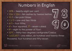 """Math Vocabulary"" - The Language of Mathematics - ESLBuzz Learning English Learn English For Free, Learn English Grammar, Improve Your English, English Fun, English Tips, English Writing, English Study, English Lessons, Learning English"