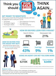 Thinking about For Sale By Owner? Did you know you could net more money by using a Shorewest, REALTOR®? Find out how! #ShorewestRealtors #NotoFSBO