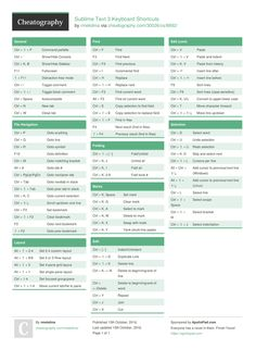 Sublime Text 3 Keyboard Shortcuts by rmekdma http://www.cheatography.com/rmekdma/cheat-sheets/sublime-text-3/ #cheatsheet #linux #editor #windows #sublime