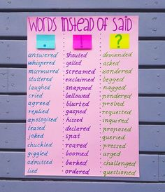 My new 'words instead of said' anchor chart. I had my grade brainstorm a list, working in small groups, and then I added some extra words of my own to increase their vocabulary. Book Writing Tips, Narrative Writing, Opinion Writing, Teaching Writing, Teaching English, English Class, Learn English, Words Instead Of Said, Good Vocabulary Words