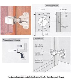 25 Best European Hinge Jig Images In 2016 European